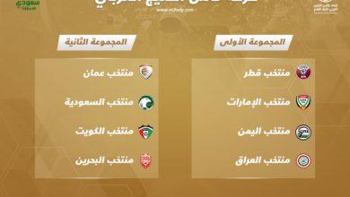 Photo of قرعة خليجي 24 تضع اليمن في المجموعة الثانية مع قطر والإمارات والعراق