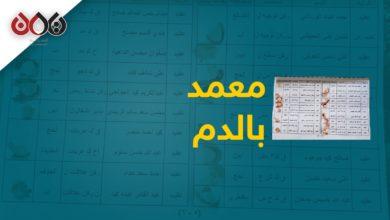 Photo of ألوية عسكرية في سقطرى تصدر ميثاق شرف للحفاظ على الجزيرة (فيديوجرافيك)