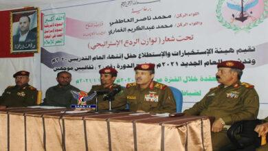Photo of الحوثيون يعلنون امتلاكهم منظومات دفاعية جديدية ذات تقنية عالية
